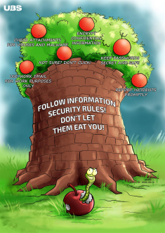 UBS Information Security Awareness Posters